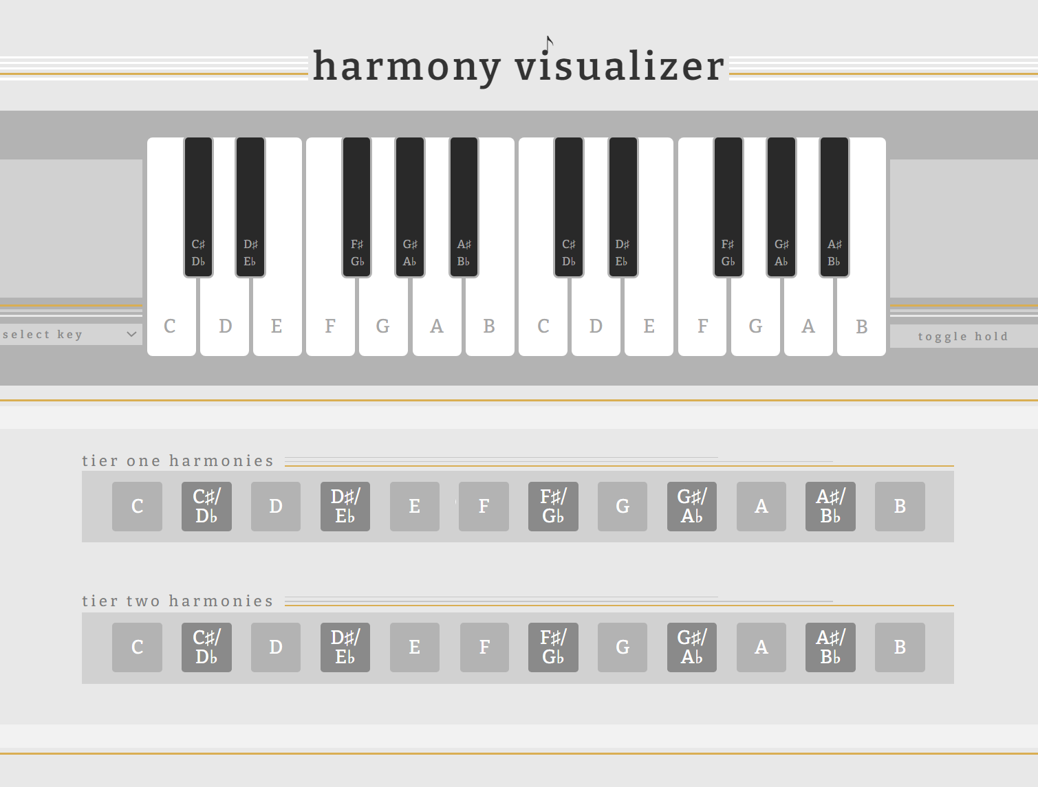 Bubble App of the Day: Harmony Visualizer